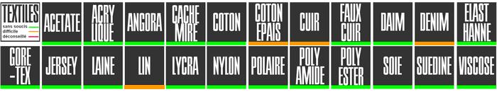 textiles et défroissage